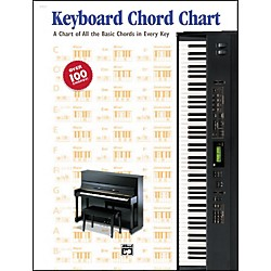 Alfred Keyboard Chord Chart Book (00-17853)