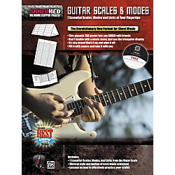 Alfred Shredhed Guitar Scales & Modes Poster (85-30603)