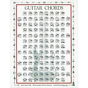 Walrus Productions Guitar Chord Mini Chart