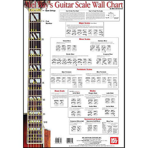 Mel Bay Guitar Scale Wall Chart