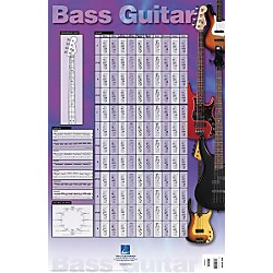 Homespun Bass Scales and Exercises Poster (695920)