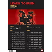 Mel Bay Learn to Burn Drum Set Wall Chart