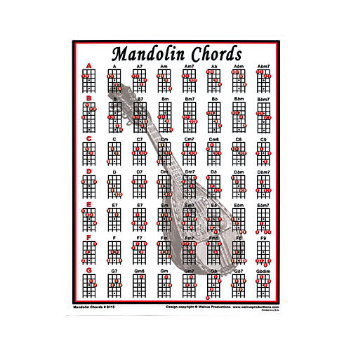 Walrus Productions Mandolin Chord Mini Chart-thumbnail