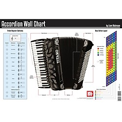 Mel Bay Accordion Wall Chart (9780786685271)
