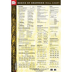 Mel Bay Basics of Drumming Wall Chart (20213)