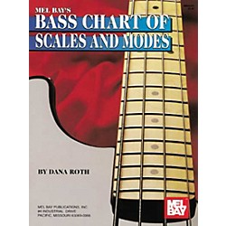 Mel Bay Bass Chart of Scales and Modes (95335)