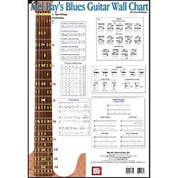Mel Bay Blues Guitar Wall Chart (20150)