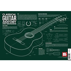Mel Bay Classical Guitar Anatomy and Mechanics Wall Chart (30341)