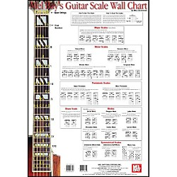 Mel Bay Guitar Scale Wall Chart (20154)