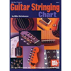 Mel Bay Guitar Stringing Chart (99617)