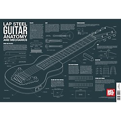 Mel Bay Lap Steel Guitar Anatomy and Mechanics Wall Chart (9780786685295)