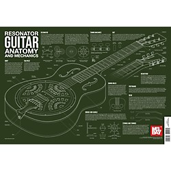 Mel Bay Resonator Guitar Anatomy and Mechanics Wall Chart (9780786685264)