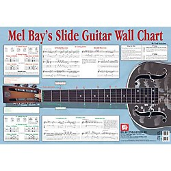Mel Bay Slide Guitar Wall Chart (20166)