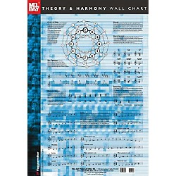 Mel Bay Theory and Harmony Wall Chart (20215)