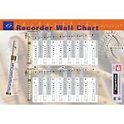 Mel Bay Recorder Wall Chart