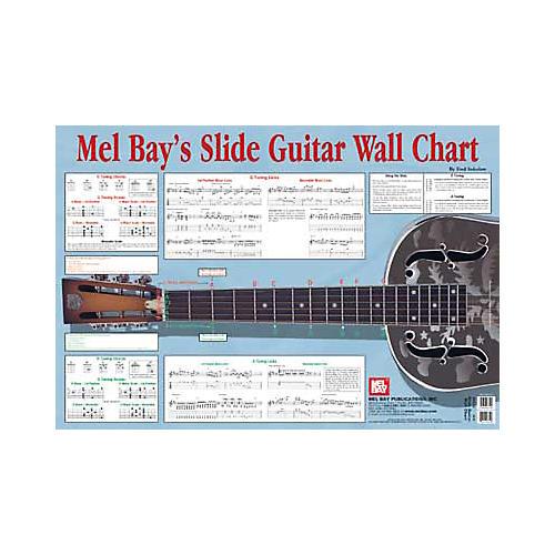 Slide Guitar Wall Chart - WWBW