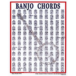 Walrus Productions Banjo Chord Mini Chart (8115)