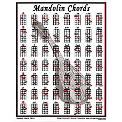 Walrus Productions Mandolin Chord Mini Chart (8113)