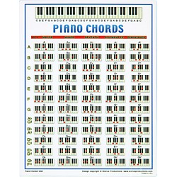 Walrus Productions Piano Chord Mini Chart (2523)