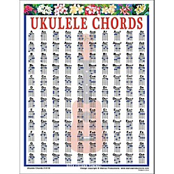 Walrus Productions Ukulele Chord Mini Chart (8116)