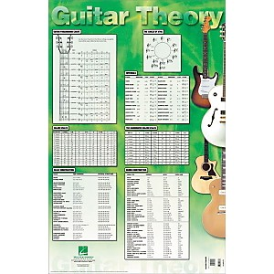 Hal-Leonard-Guitar-Theory-Poster-Standard