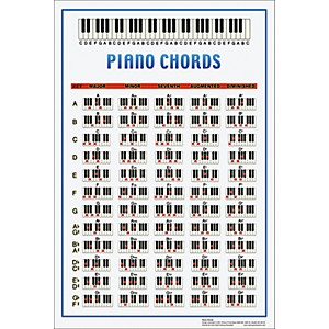 Walrus-Productions-Piano-Chord-Poster-Standard