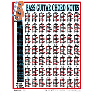 Walrus-Productions-Bass-Chord-Note-Mini-Chart-Standard