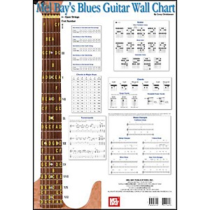 Mel-Bay-Blues-Guitar-Wall-Chart-Standard