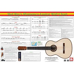 Mel-Bay-Flamenco-Guitar-Wall-Chart-Standard