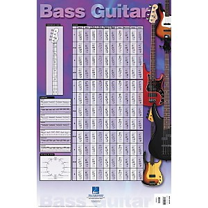Homespun-Bass-Scales-and-Exercises-Poster-Standard