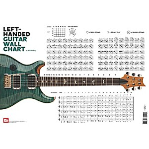 Mel-Bay-Left-Handed-Guitar-Wall-Chart-Standard