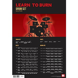 Mel-Bay-Learn-to-Burn-Drum-Set-Wall-Chart-Standard