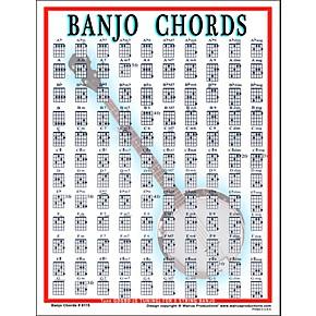 walrus productions banjo chord mini chart woodwind brasswind. Black Bedroom Furniture Sets. Home Design Ideas