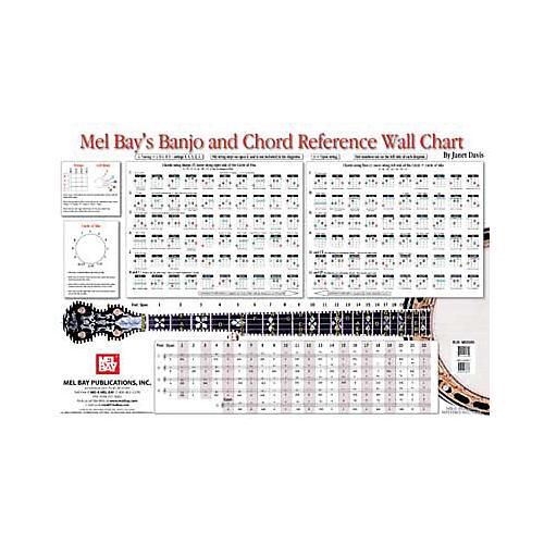 Mel Bay Banjo Chord Reference Wall Chart-thumbnail