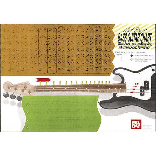 Mel Bay Bass Chord Chart-thumbnail