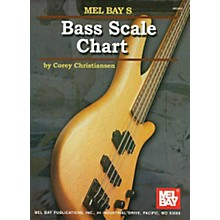 Mel Bay Bass Scale Chart