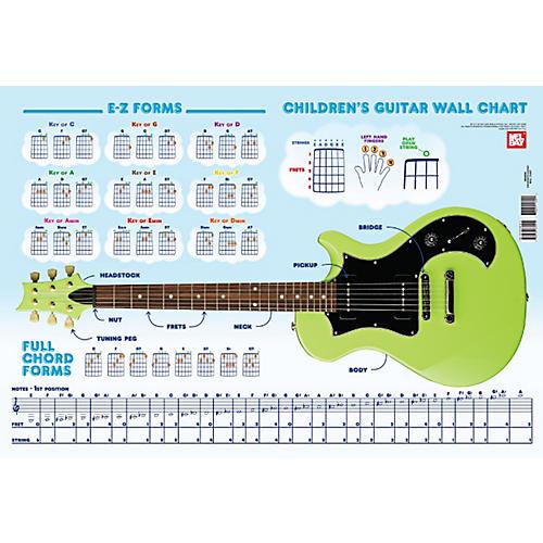Mel Bay Children's Guitar Wall Chart thumbnail