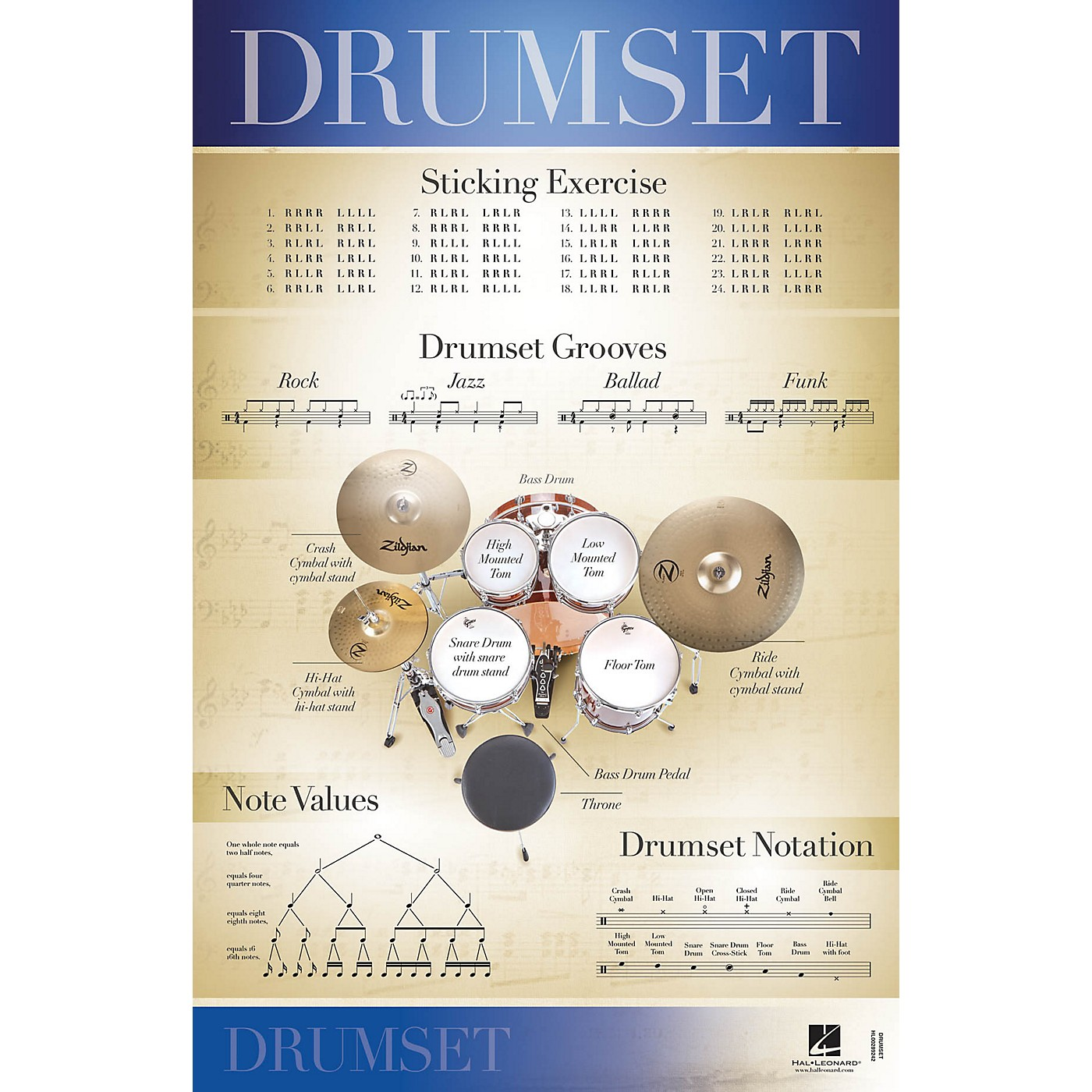 Hal Leonard Drumset Wall Poster - 22 inch x 34 inch thumbnail