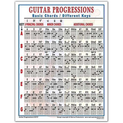 Walrus Productions Guitar Progressions Chord Chart thumbnail