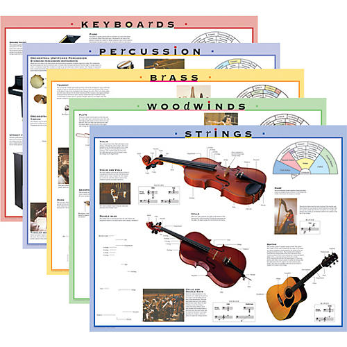 Alfred Instrument Family Posters and Outline Sheets thumbnail