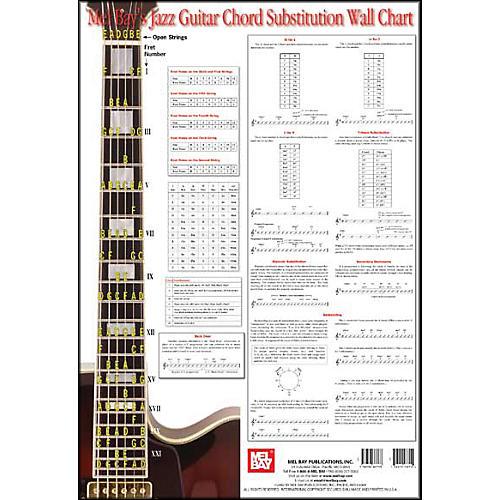 Mel Bay Jazz Guitar Chord Subsution Wall Chart Thumbnail