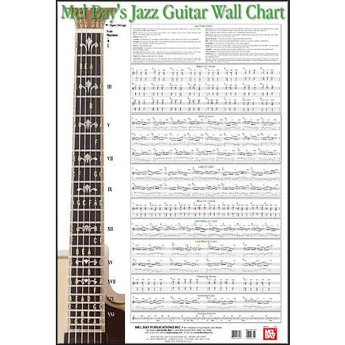 Mel Bay Jazz Guitar Wall Chart thumbnail