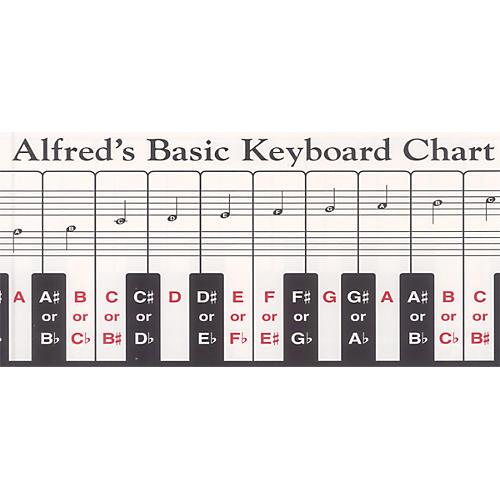 Alfred Keyboard Chart 88-Key Foldout Chart thumbnail