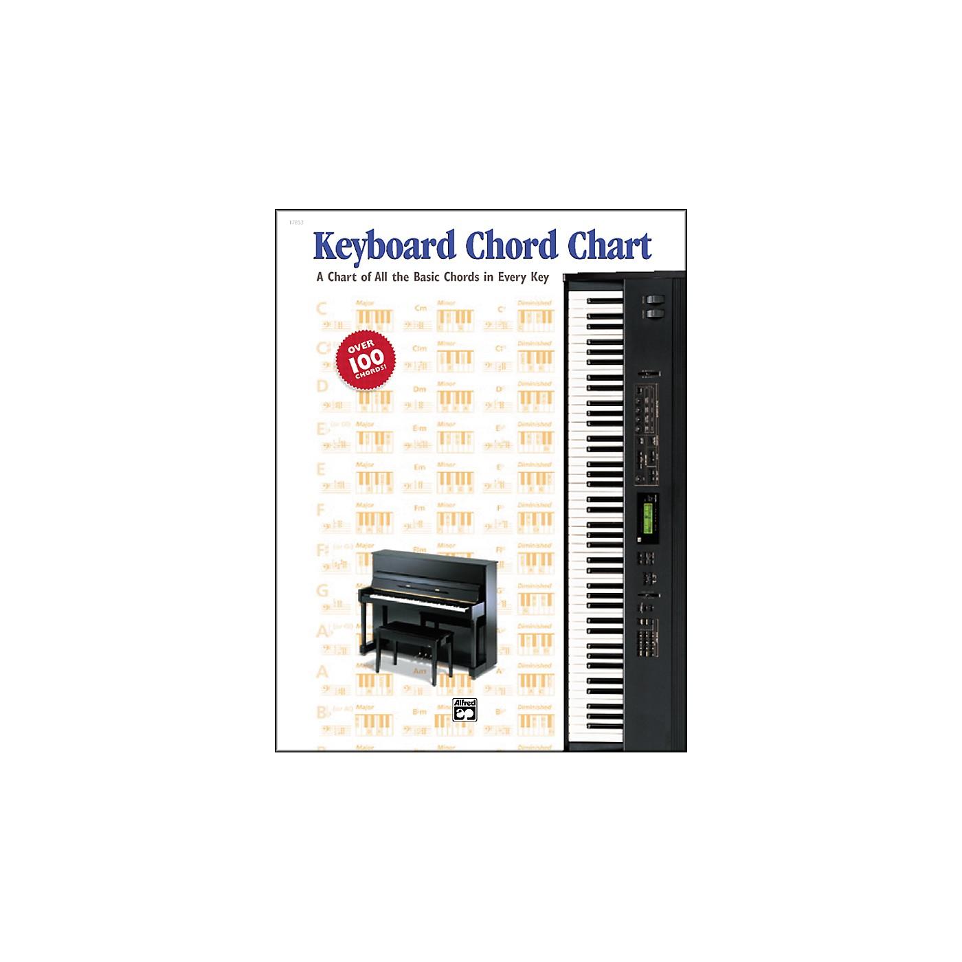Alfred Keyboard Chord Chart Book thumbnail