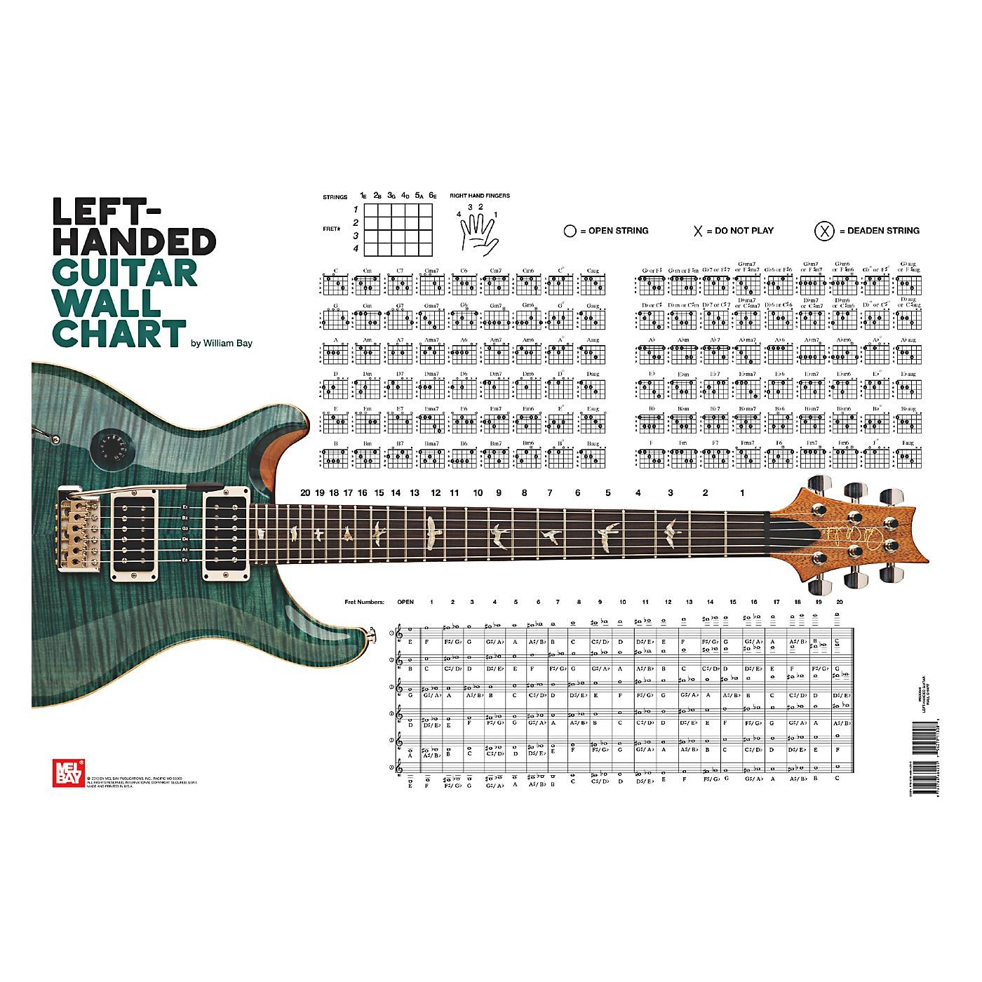 Mel Bay Left-Handed Guitar Wall Chart thumbnail