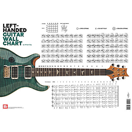 Mel Bay Left-Handed Guitar Wall Chart thumbnail