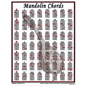 Fan image inside mandolin chord charts printable