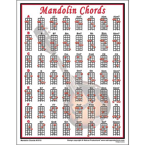 Mandolin Chord Mini Chart Wwbw