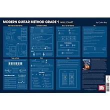 Mel Bay Modern Gutiar Method Grade 1