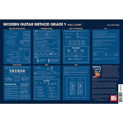 Mel Bay Modern Gutiar Method Grade 1 thumbnail